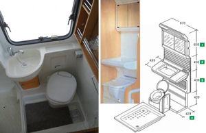 Camper faidate i servizi - Rivestimento pareti bagno camper ...